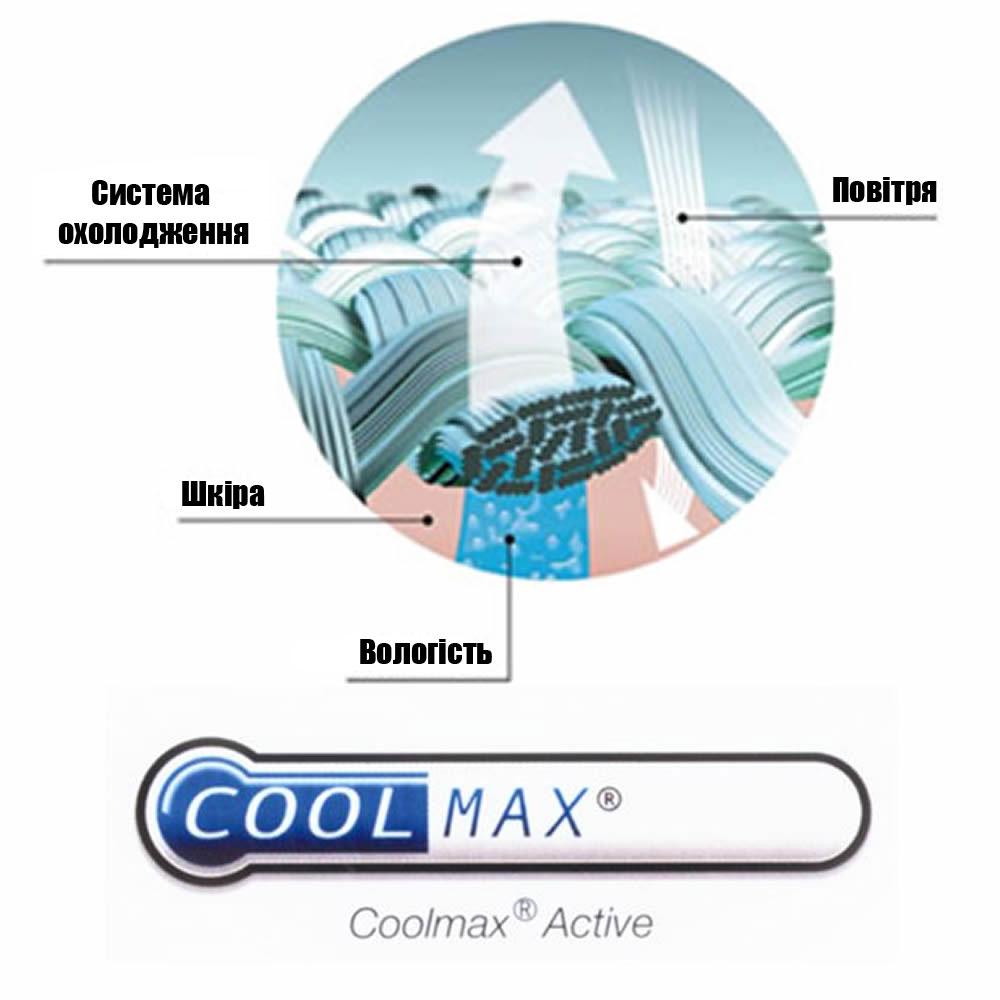 Матеріал Coolmax
