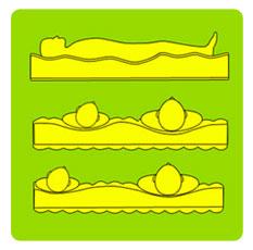 Положення тіла людини під час відпочинку на матраці Waterlattex (Вотерлатекс)